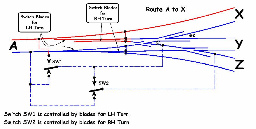Wiring 3 Way Point - Wiring Diagram Services •